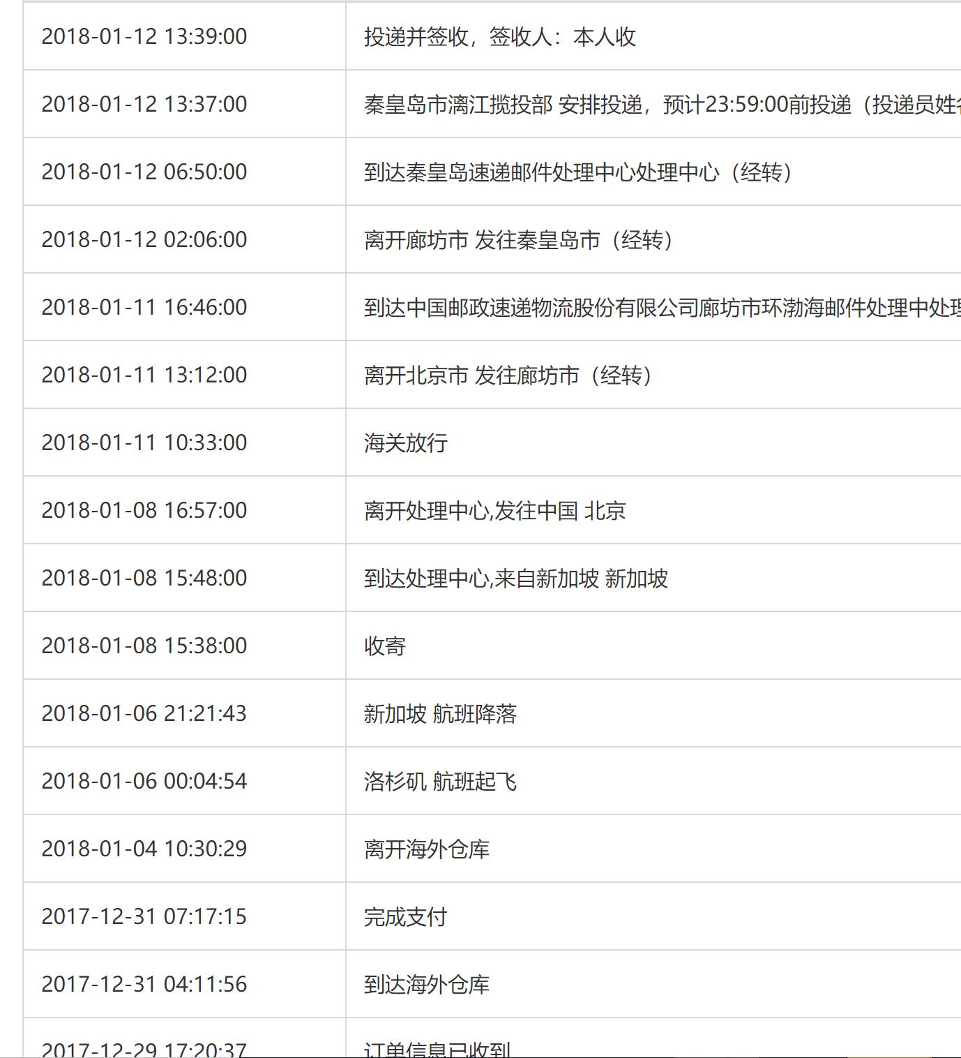 美国官网购iphoneX第二单无税飘过【转运四方】